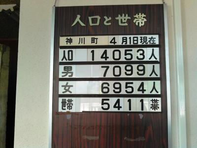 神川町人口